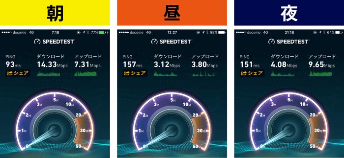lljmio-通信速度